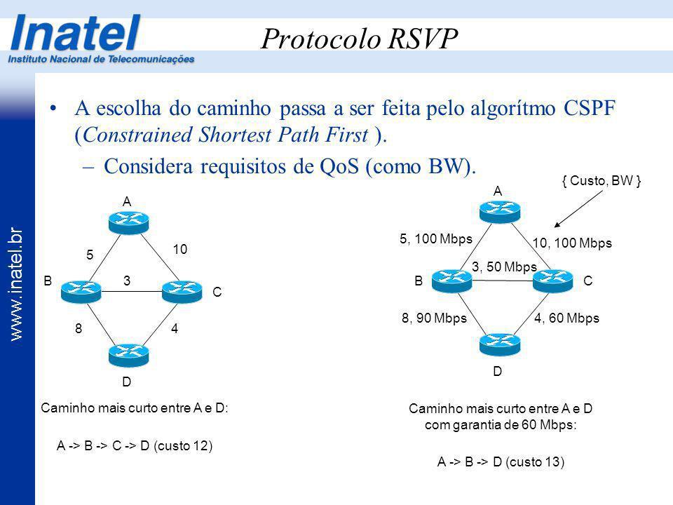 www.inatel.br Protocolo RSVP A escolha do caminho passa a ser feita pelo algorítmo CSPF (Constrained Shortest Path First ). –Considera requisitos de Q