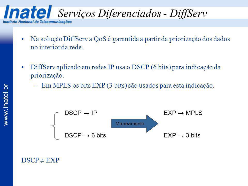 www.inatel.br Serviços Diferenciados - DiffServ Na solução DiffServ a QoS é garantida a partir da priorização dos dados no interior da rede. DiffServ