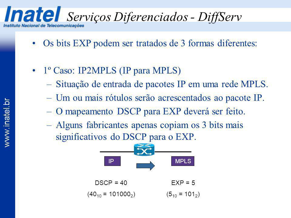www.inatel.br Serviços Diferenciados - DiffServ Os bits EXP podem ser tratados de 3 formas diferentes: 1º Caso: IP2MPLS (IP para MPLS) –Situação de en