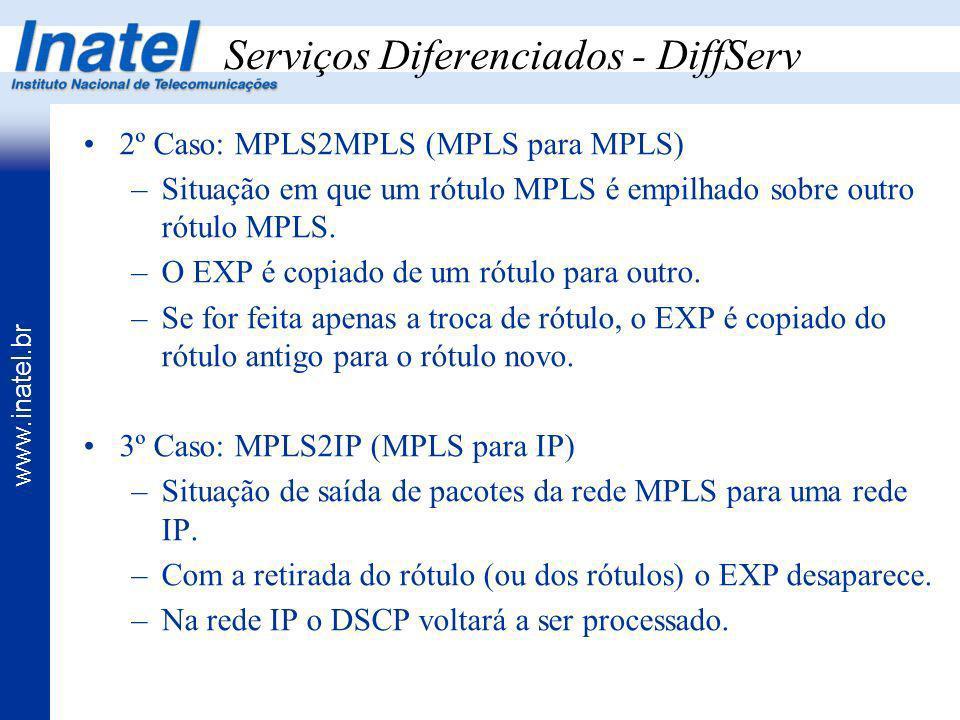 www.inatel.br Serviços Diferenciados - DiffServ 2º Caso: MPLS2MPLS (MPLS para MPLS) –Situação em que um rótulo MPLS é empilhado sobre outro rótulo MPL