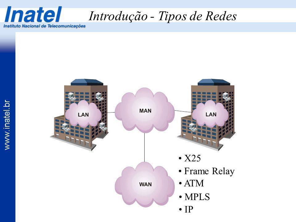 www.inatel.br X25 Frame Relay ATM MPLS IP Introdução - Tipos de Redes