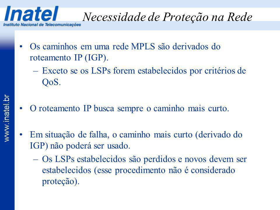 www.inatel.br Necessidade de Proteção na Rede Os caminhos em uma rede MPLS são derivados do roteamento IP (IGP). –Exceto se os LSPs forem estabelecido