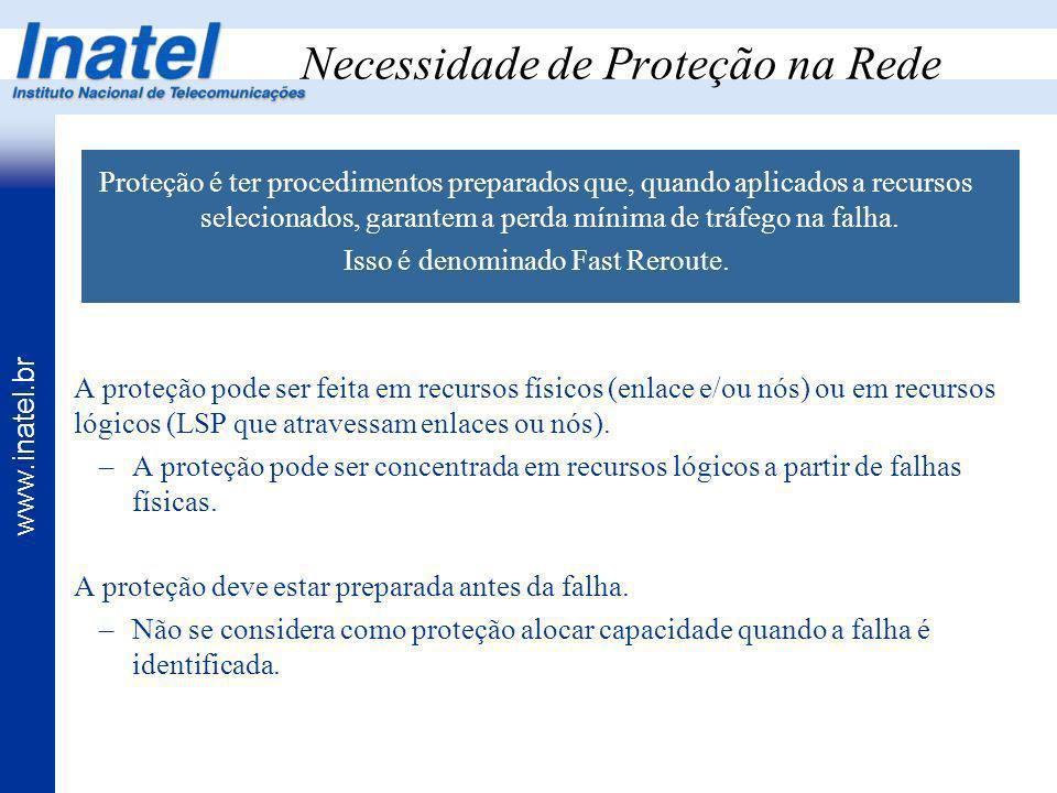 www.inatel.br Necessidade de Proteção na Rede Proteção é ter procedimentos preparados que, quando aplicados a recursos selecionados, garantem a perda