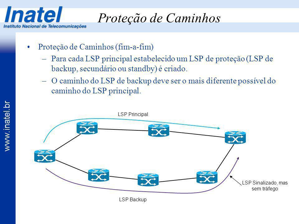 www.inatel.br Proteção de Caminhos Proteção de Caminhos (fim-a-fim) –Para cada LSP principal estabelecido um LSP de proteção (LSP de backup, secundári