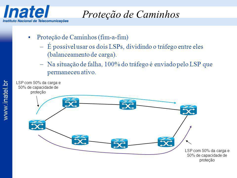 www.inatel.br Proteção de Caminhos Proteção de Caminhos (fim-a-fim) –É possível usar os dois LSPs, dividindo o tráfego entre eles (balanceamento de ca