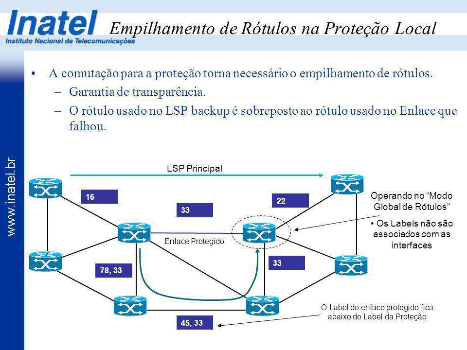 www.inatel.br Empilhamento de Rótulos na Proteção Local A comutação para a proteção torna necessário o empilhamento de rótulos. –Garantia de transparê