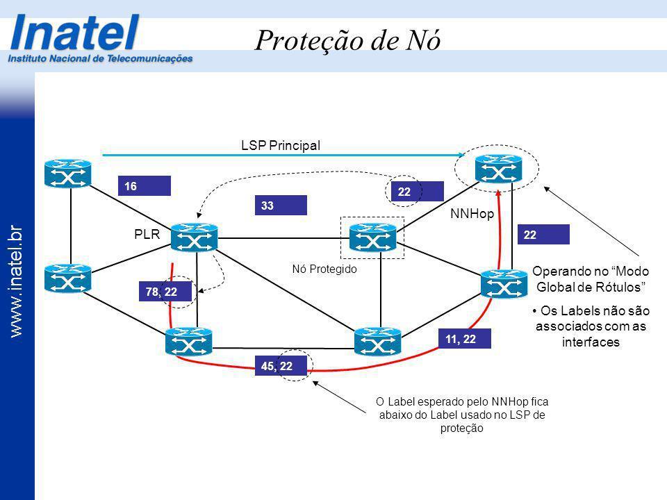www.inatel.br Proteção de Nó LSP Principal 16 33 22 78, 22 45, 22 Nó Protegido 22 11, 22 NNHop PLR O Label esperado pelo NNHop fica abaixo do Label us