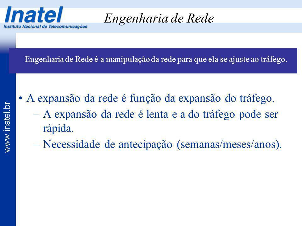 www.inatel.br Engenharia de Rede Engenharia de Rede é a manipulação da rede para que ela se ajuste ao tráfego. A expansão da rede é função da expansão