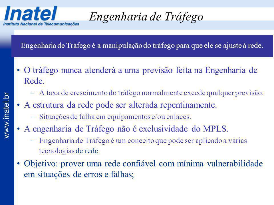www.inatel.br Engenharia de Tráfego é a manipulação do tráfego para que ele se ajuste à rede. Engenharia de Tráfego O tráfego nunca atenderá a uma pre