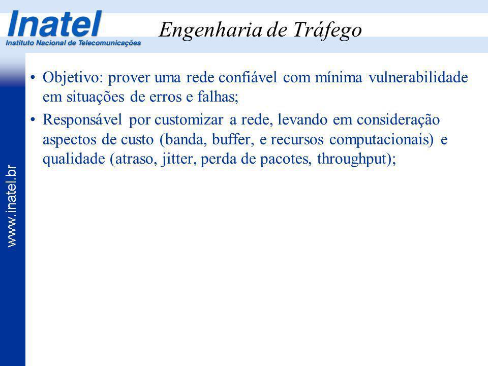 www.inatel.br Engenharia de Tráfego Objetivo: prover uma rede confiável com mínima vulnerabilidade em situações de erros e falhas; Responsável por cus