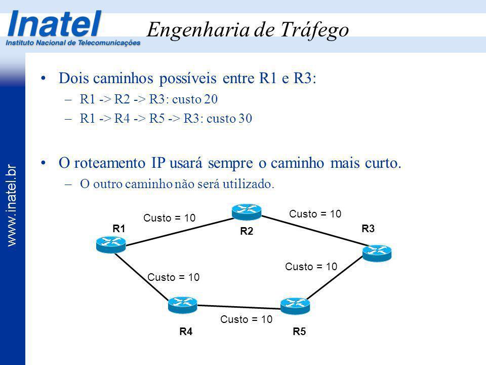 www.inatel.br Engenharia de Tráfego Dois caminhos possíveis entre R1 e R3: –R1 -> R2 -> R3: custo 20 –R1 -> R4 -> R5 -> R3: custo 30 O roteamento IP u