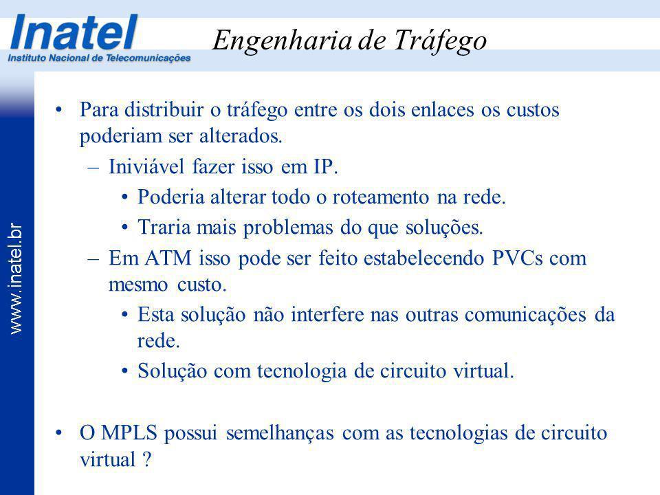 www.inatel.br Engenharia de Tráfego Para distribuir o tráfego entre os dois enlaces os custos poderiam ser alterados. –Iniviável fazer isso em IP. Pod
