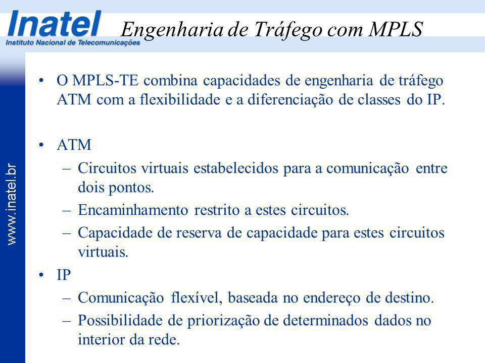 www.inatel.br Engenharia de Tráfego com MPLS O MPLS-TE combina capacidades de engenharia de tráfego ATM com a flexibilidade e a diferenciação de class