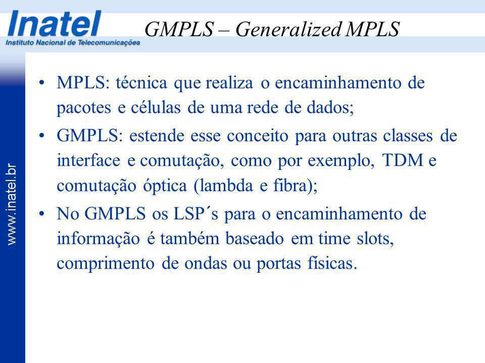www.inatel.br GMPLS – Generalized MPLS MPLS: técnica que realiza o encaminhamento de pacotes e células de uma rede de dados; GMPLS: estende esse conce