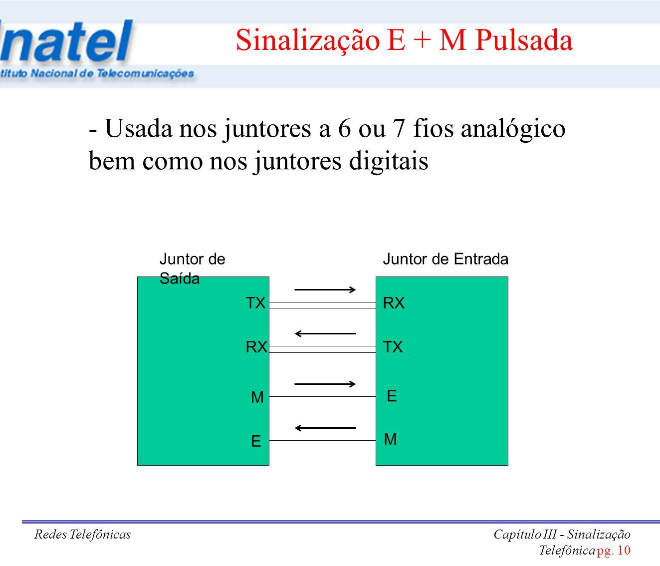 Redes TelefônicasCapítulo III - Sinalização Telefônica pg. 10 Sinalização E + M Pulsada - Usada nos juntores a 6 ou 7 fios analógico bem como nos junt