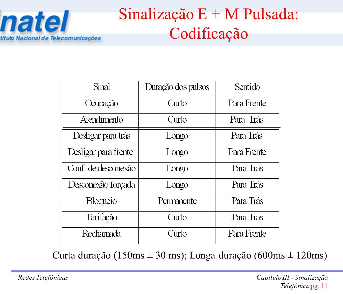 Redes TelefônicasCapítulo III - Sinalização Telefônica pg. 11 Sinalização E + M Pulsada: Codificação Curta duração (150ms ± 30 ms); Longa duração (600