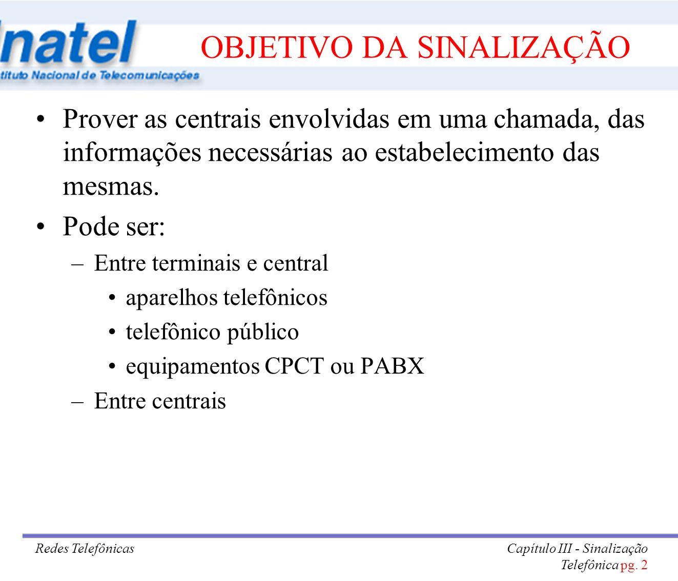 Redes TelefônicasCapítulo III - Sinalização Telefônica pg. 2 OBJETIVO DA SINALIZAÇÃO Prover as centrais envolvidas em uma chamada, das informações nec
