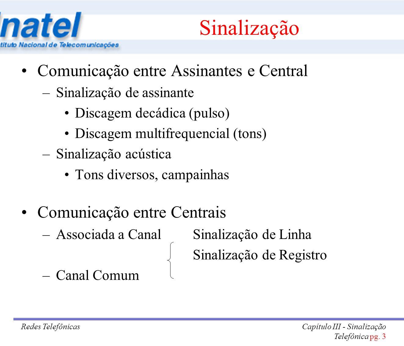Redes TelefônicasCapítulo III - Sinalização Telefônica pg. 3 Sinalização Comunicação entre Assinantes e Central –Sinalização de assinante Discagem dec