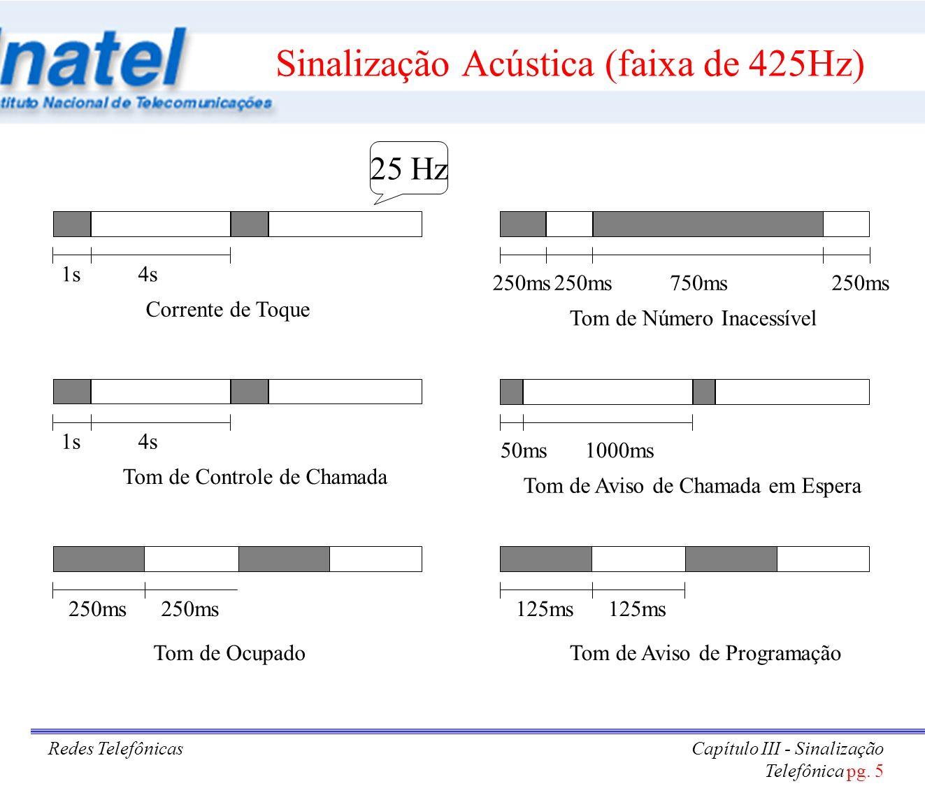 Redes TelefônicasCapítulo III - Sinalização Telefônica pg. 5 Sinalização Acústica (faixa de 425Hz) 1s4s Tom de Controle de Chamada 250ms Tom de Ocupad