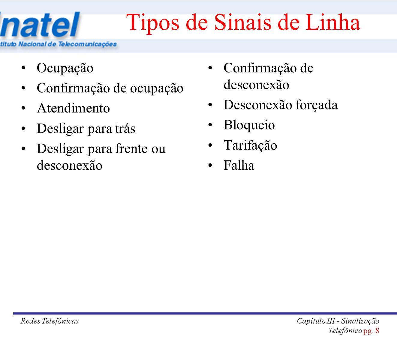 Redes TelefônicasCapítulo III - Sinalização Telefônica pg. 8 Tipos de Sinais de Linha Ocupação Confirmação de ocupação Atendimento Desligar para trás