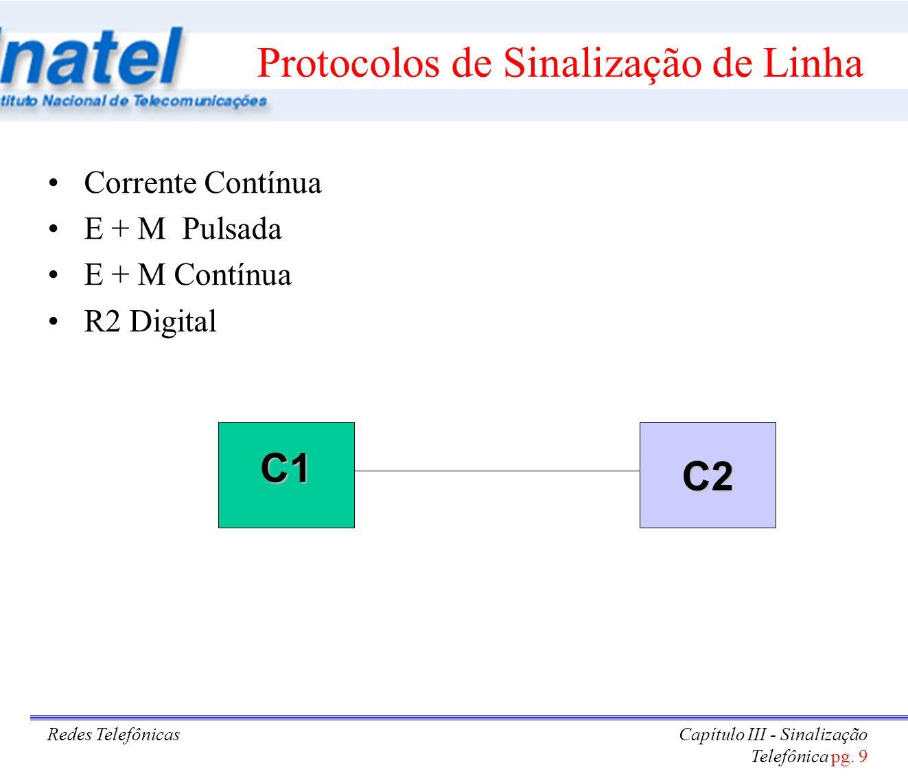 Redes TelefônicasCapítulo III - Sinalização Telefônica pg. 9 Protocolos de Sinalização de Linha Corrente Contínua E + M Pulsada E + M Contínua R2 Digi