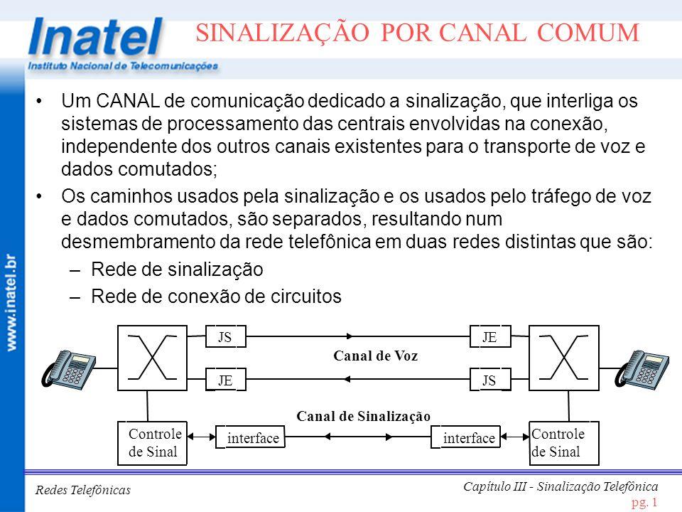 Redes Telefônicas Capítulo III - Sinalização Telefônica pg. 1 SINALIZAÇÃO POR CANAL COMUM Um CANAL de comunicação dedicado a sinalização, que interlig