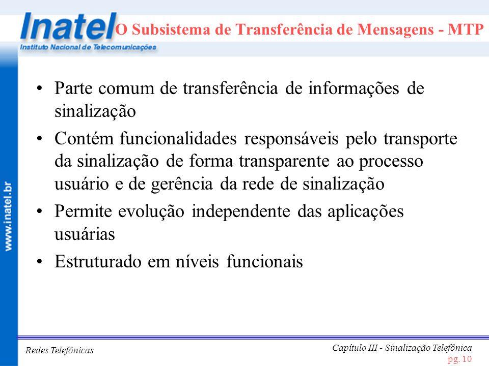 Redes Telefônicas Capítulo III - Sinalização Telefônica pg. 10 O Subsistema de Transferência de Mensagens - MTP Parte comum de transferência de inform