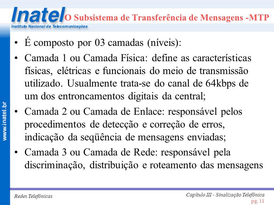 Redes Telefônicas Capítulo III - Sinalização Telefônica pg. 11 O Subsistema de Transferência de Mensagens -MTP É composto por 03 camadas (níveis): Cam