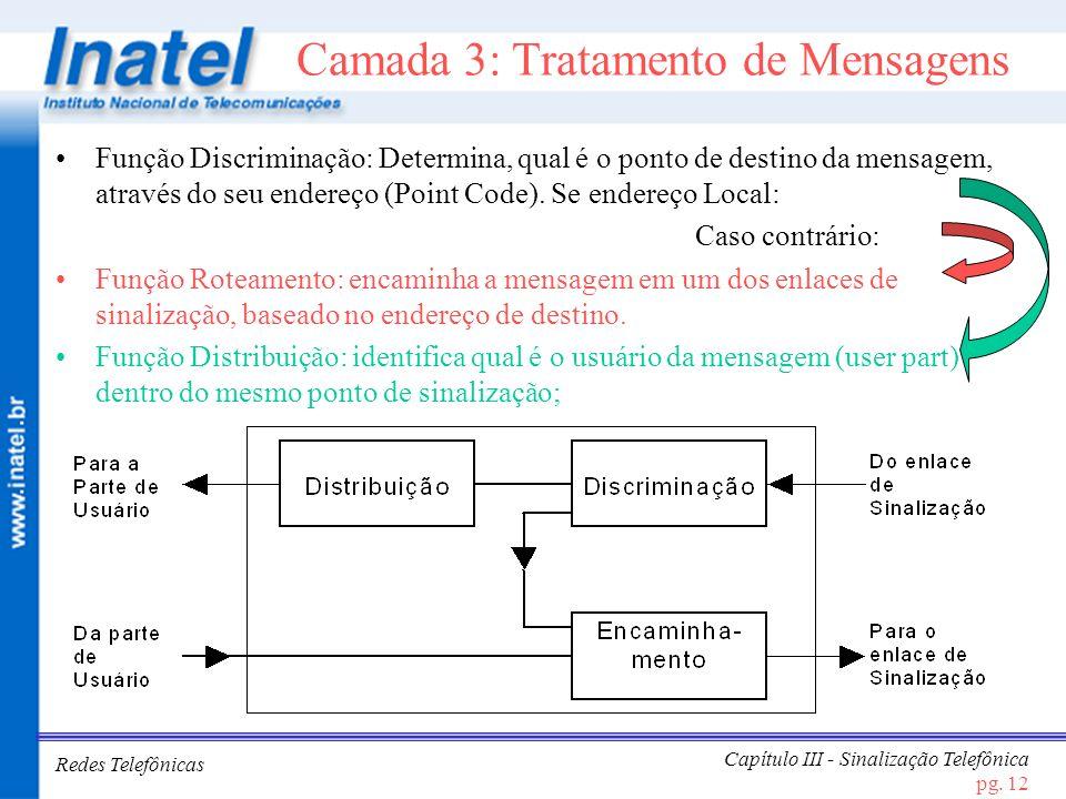 Redes Telefônicas Capítulo III - Sinalização Telefônica pg. 12 Camada 3: Tratamento de Mensagens Função Discriminação: Determina, qual é o ponto de de