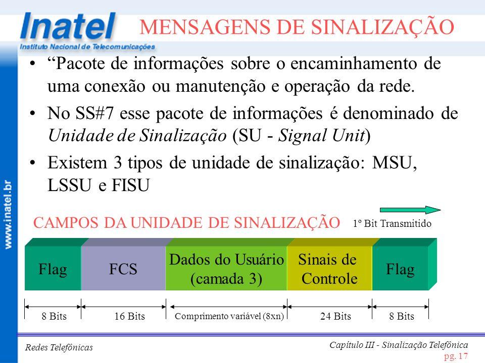 Redes Telefônicas Capítulo III - Sinalização Telefônica pg. 17 MENSAGENS DE SINALIZAÇÃO Pacote de informações sobre o encaminhamento de uma conexão ou