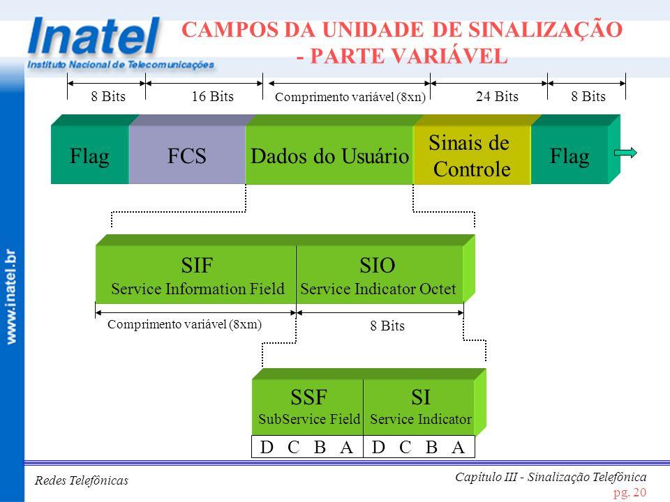Redes Telefônicas Capítulo III - Sinalização Telefônica pg. 20 CAMPOS DA UNIDADE DE SINALIZAÇÃO - PARTE VARIÁVEL FlagFCSDados do Usuário Sinais de Con
