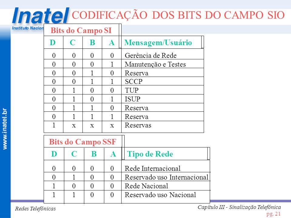 Redes Telefônicas Capítulo III - Sinalização Telefônica pg. 21 CODIFICAÇÃO DOS BITS DO CAMPO SIO Bits do Campo SI Mensagem/Usuário D C B A 0 0 0 0 Ger