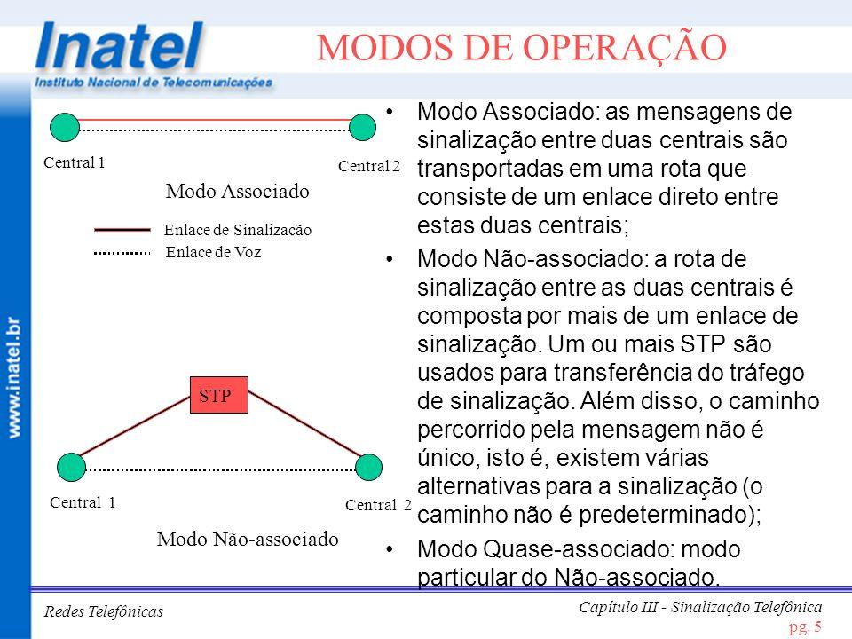 Redes Telefônicas Capítulo III - Sinalização Telefônica pg. 5 MODOS DE OPERAÇÃO Modo Associado: as mensagens de sinalização entre duas centrais são tr