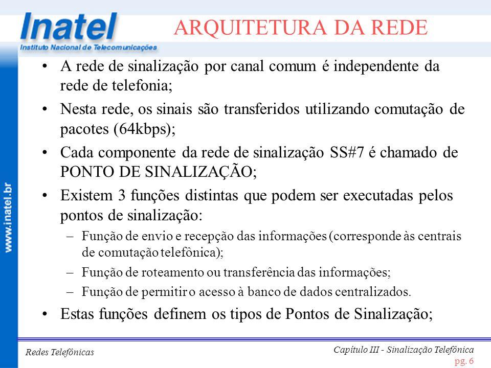 Redes Telefônicas Capítulo III - Sinalização Telefônica pg. 6 ARQUITETURA DA REDE A rede de sinalização por canal comum é independente da rede de tele