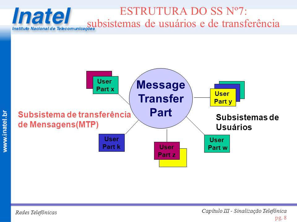 Redes Telefônicas Capítulo III - Sinalização Telefônica pg. 8 Message Transfer Part User Part w User Part x User Part z User Part y User Part k Subsis
