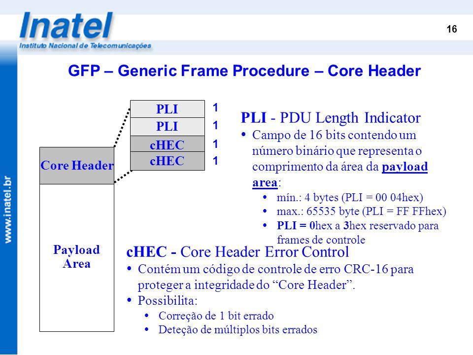 16 Payload Area Core Header cHEC - Core Header Error Control Contém um código de controle de erro CRC-16 para proteger a integridade do Core Header. P