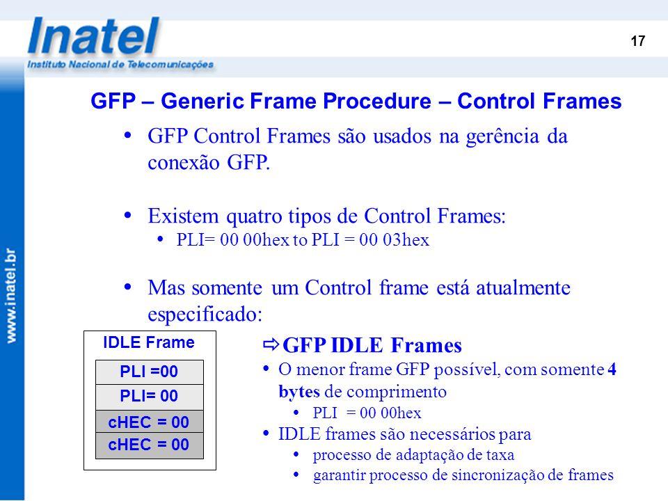 17 GFP IDLE Frames O menor frame GFP possível, com somente 4 bytes de comprimento PLI = 00 00hex IDLE frames são necessários para processo de adaptaçã