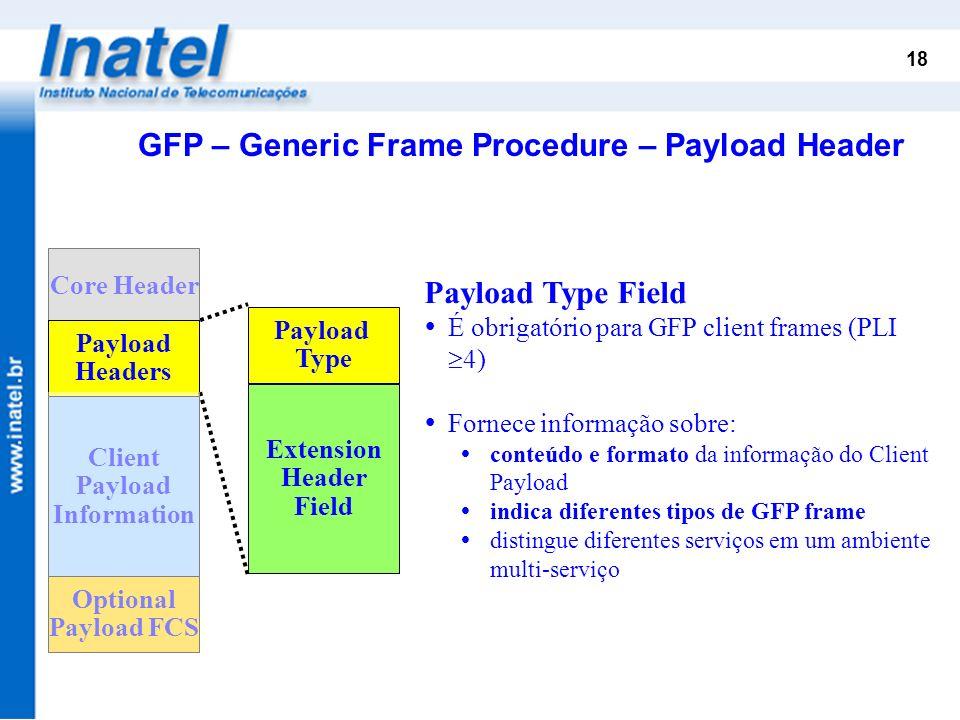 18 Payload Type Field É obrigatório para GFP client frames (PLI 4) Fornece informação sobre: conteúdo e formato da informação do Client Payload indica