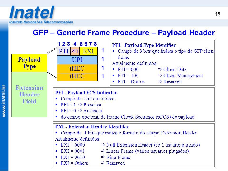 19 PTI - Payload Type Identifier Campo de 3 bits que indica o tipo de GFP client frame Atualmente definidos: PTI = 000 Client Data PTI = 100 Client Ma