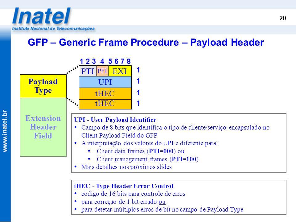 20 GFP – Generic Frame Procedure – Payload Header UPI - User Payload Identifier Campo de 8 bits que identifica o tipo de cliente/serviço encapsulado n