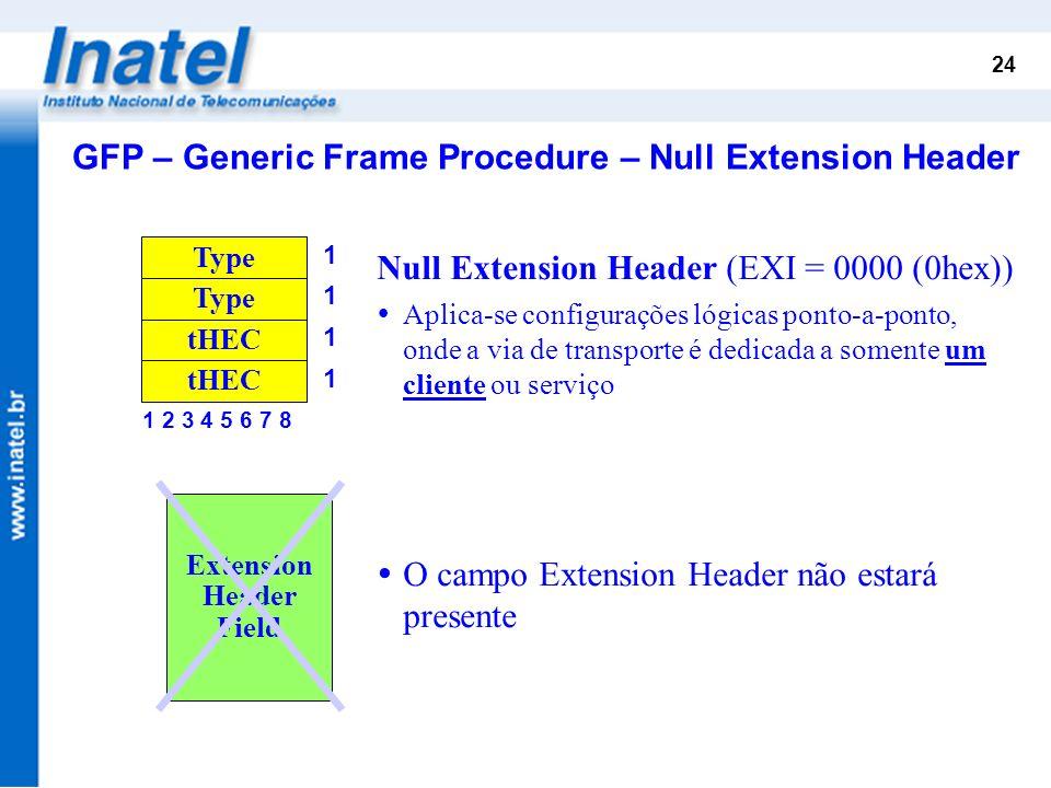 24 Null Extension Header (EXI = 0000 (0hex)) Aplica-se configurações lógicas ponto-a-ponto, onde a via de transporte é dedicada a somente um cliente o