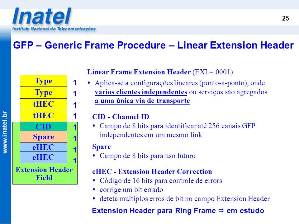 25 Extension Header Field CID - Channel ID Campo de 8 bits para identificar até 256 canais GFP independentes em um mesmo link eHEC - Extension Header