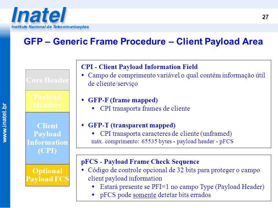 27 CPI - Client Payload Information Field Campo de comprimento variável o qual contém informação útil de cliente/serviço GFP-F (frame mapped) CPI tran
