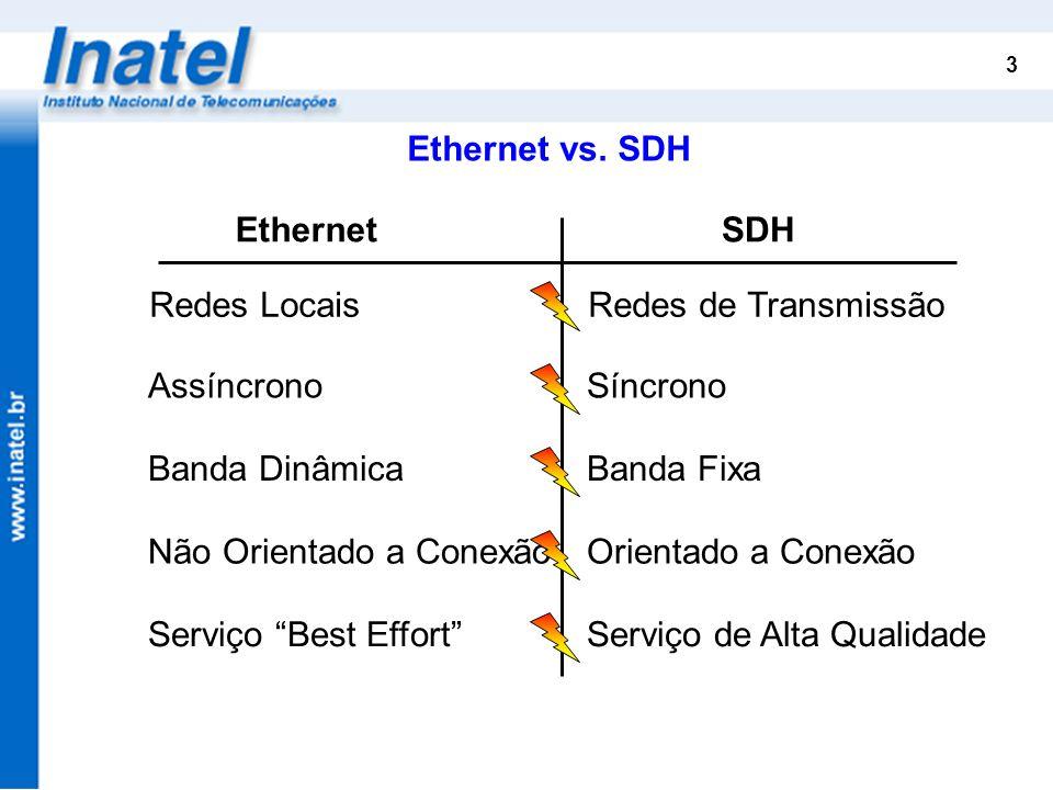 3 Redes Locais Redes de Transmissão Assíncrono Síncrono Banda Dinâmica Banda Fixa Não Orientado a ConexãoOrientado a Conexão Serviço Best EffortServiç