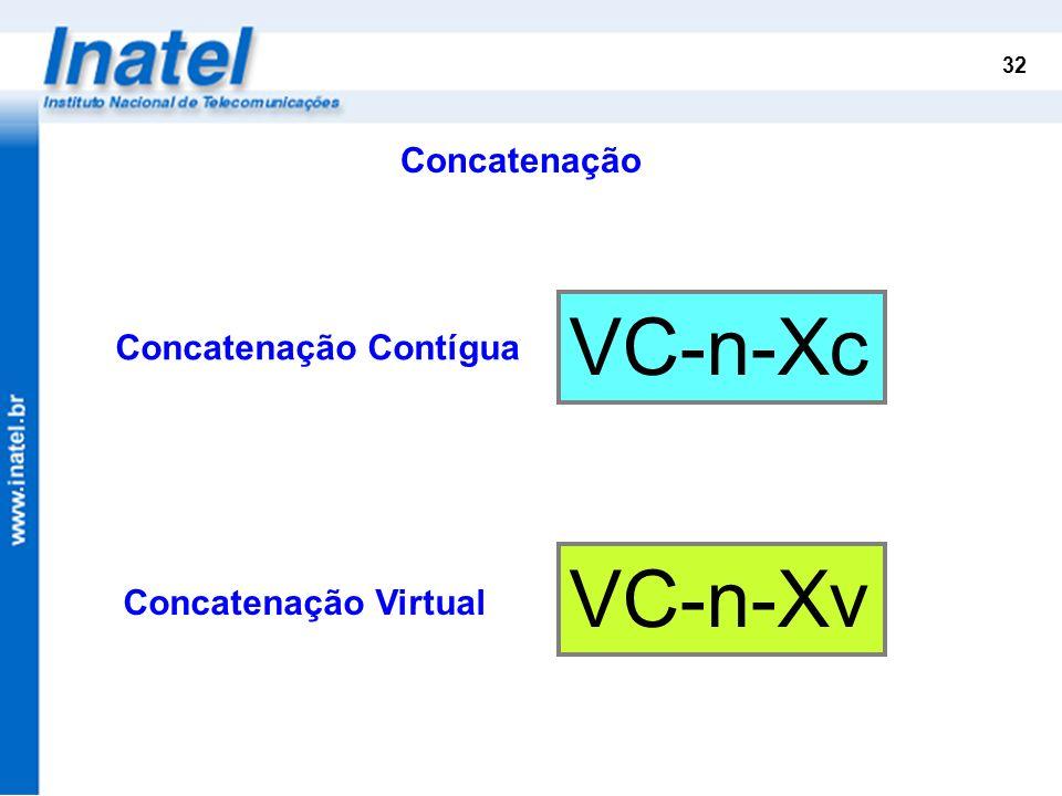 32 Concatenação Contígua Concatenação Virtual VC-n-Xc VC-n-Xv Concatenação