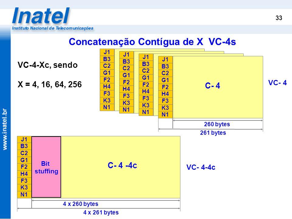 33 Concatenação Contígua de X VC-4s VC-4-Xc, sendo X = 4, 16, 64, 256 N1 K3 F3 H4 F2 G1 C2 B3 J1 C- 4 N1 K3 F3 H4 F2 G1 C2 B3 J1 C- 4 N1 K3 F3 H4 F2 G