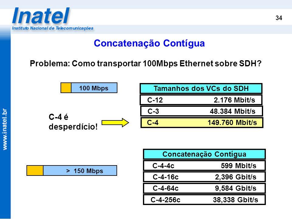 34 100 Mbps Problema: Como transportar 100Mbps Ethernet sobre SDH? C-4 é desperdício! Concatenação Contígua Tamanhos dos VCs do SDH C-4 149.760 Mbit/s