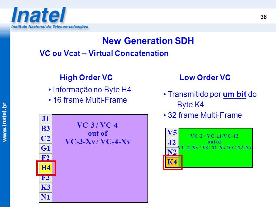 38 RS-ACKRS-ACK Transmitido por um bit do Byte K4 32 frame Multi-Frame High Order VCLow Order VC Informação no Byte H4 16 frame Multi-Frame F2 H4 F3 K