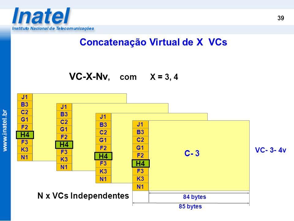 39 Concatenação Virtual de X VCs VC-X-Nv, com X = 3, 4 N1 K3 F3 H4 F2 G1 C2 B3 J1 C- 4 N1 K3 F3 H4 F2 G1 C2 B3 J1 C- 4 N1 K3 F3 H4 F2 G1 C2 B3 J1 C- 4