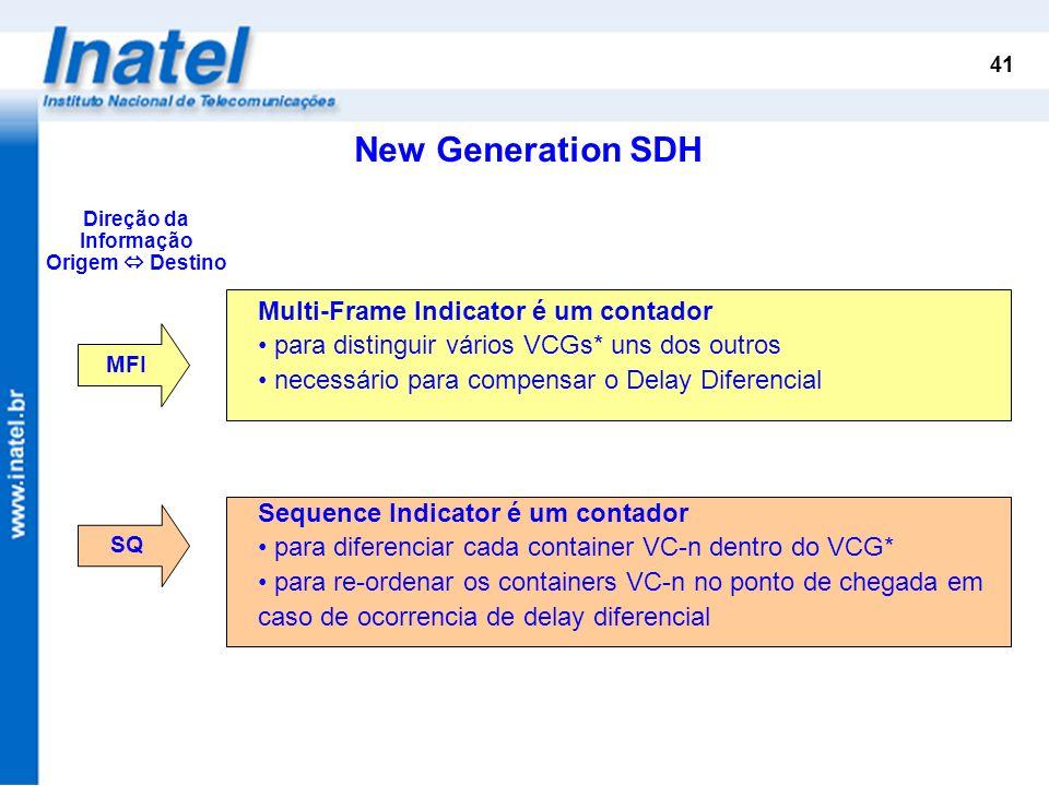 41 Direção da Informação Origem Destino MFI Multi-Frame Indicator é um contador para distinguir vários VCGs* uns dos outros necessário para compensar